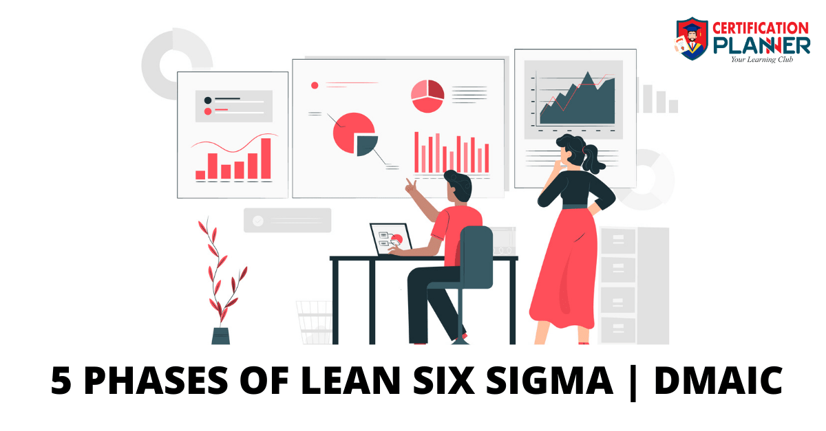 5 Phases of Lean Six Sigma | DMAIC