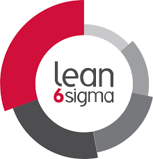 DMAIC Approach in Lean Six Sigma